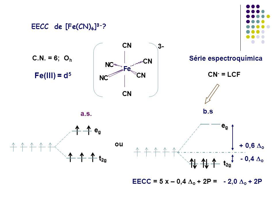 Fe(III) = d5 EECC de [Fe(CN)6]3- C.N. = 6; Oh N C F e 3- CN- = LCF